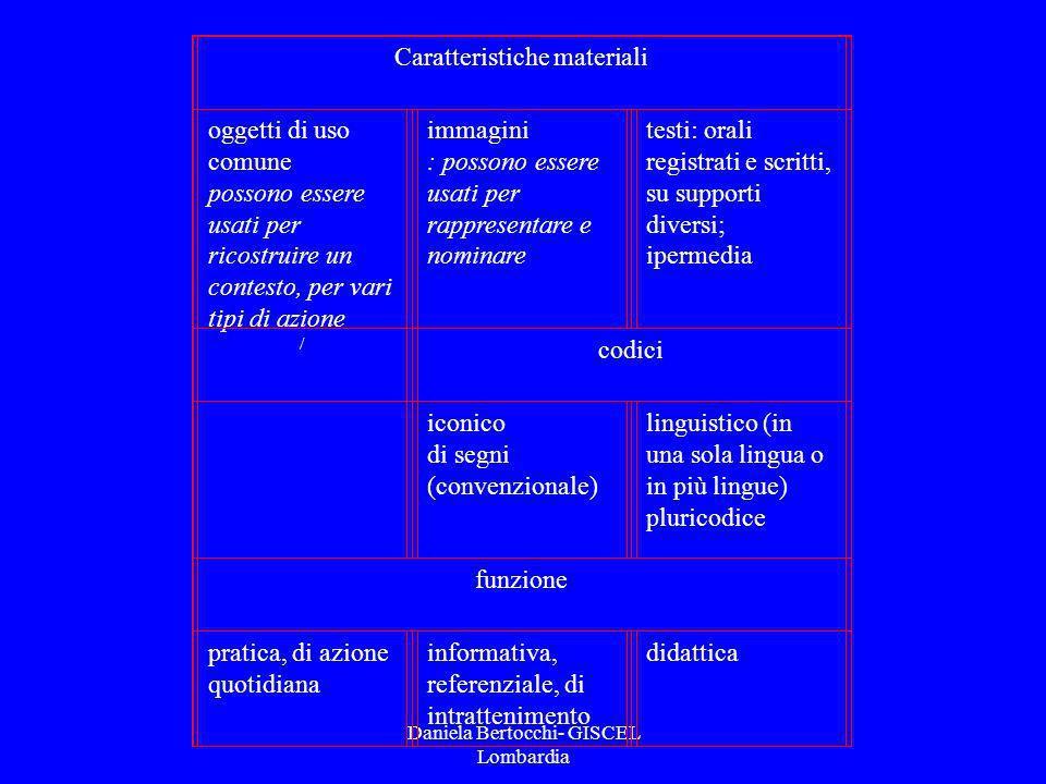 Caratteristiche materiali