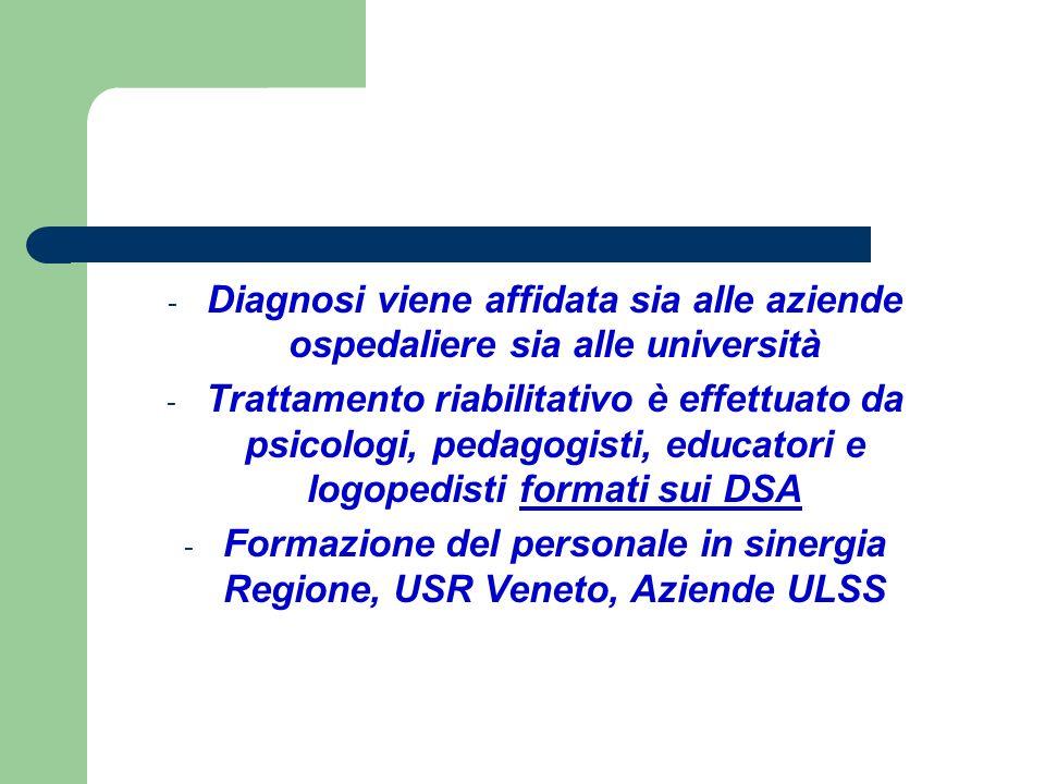 Formazione del personale in sinergia Regione, USR Veneto, Aziende ULSS