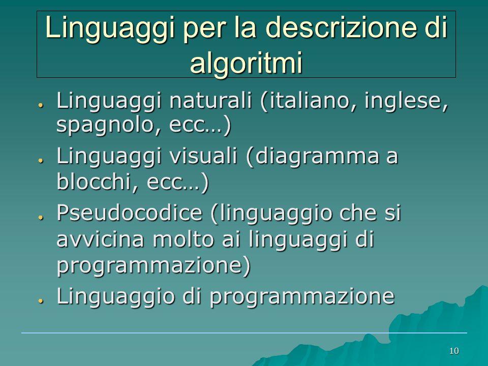 Linguaggi per la descrizione di algoritmi