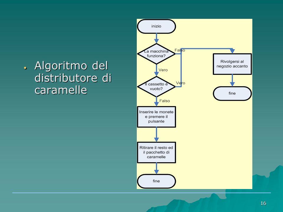 Algoritmo del distributore di caramelle
