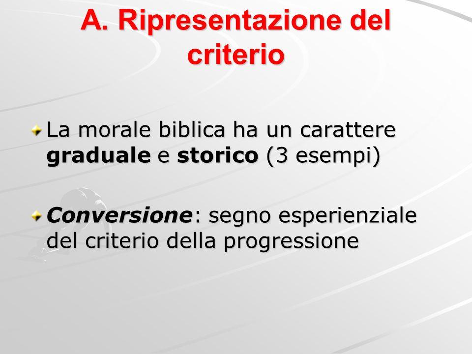 A. Ripresentazione del criterio
