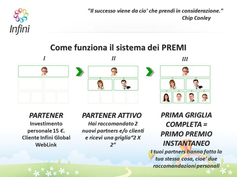 Come funziona il sistema dei PREMI