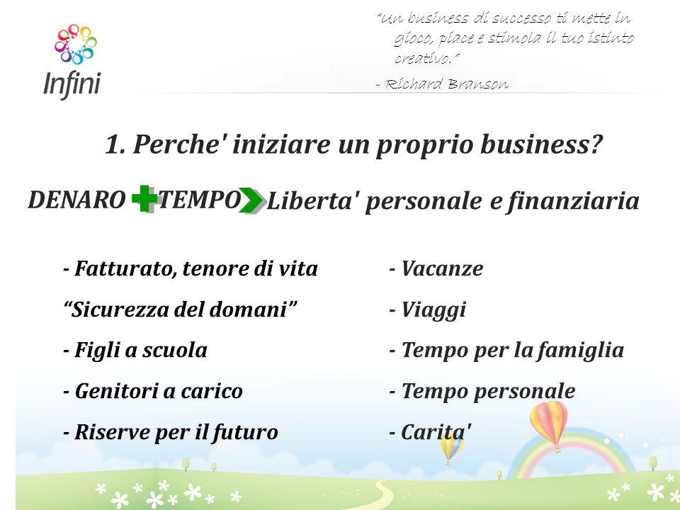 1. Perche iniziare un proprio business