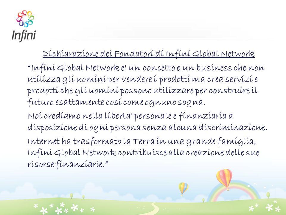 Dichiarazione dei Fondatori di Infini Global Network