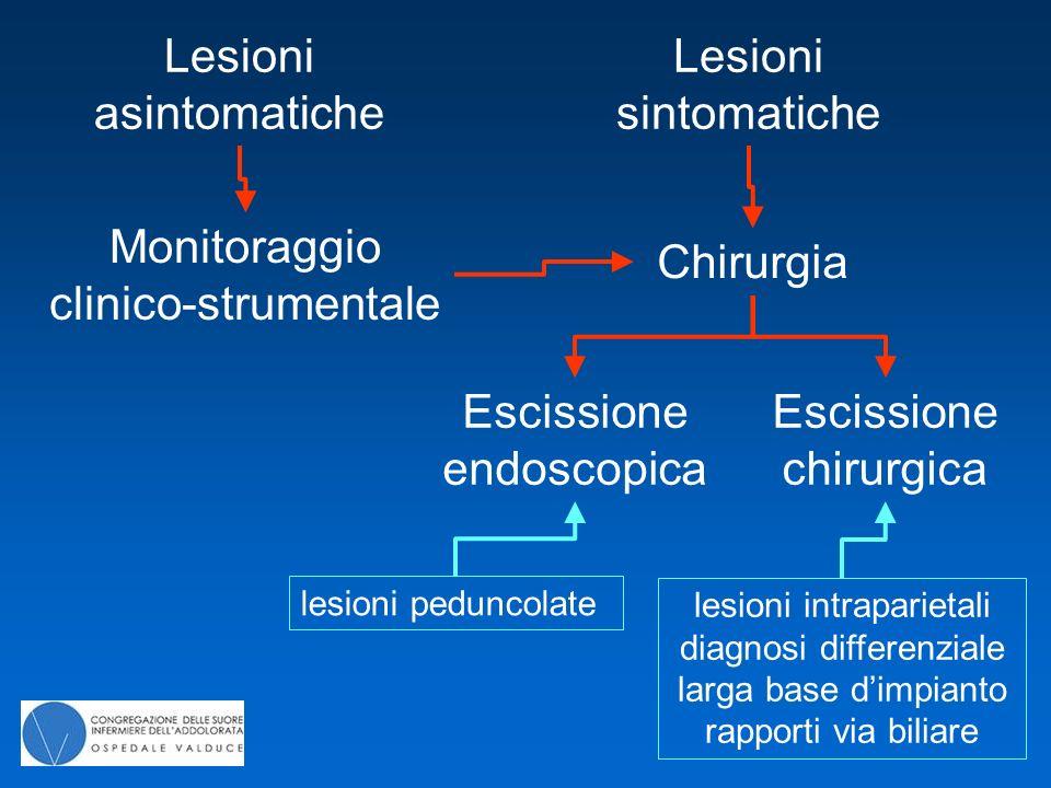 Lesioni asintomatiche Lesioni sintomatiche
