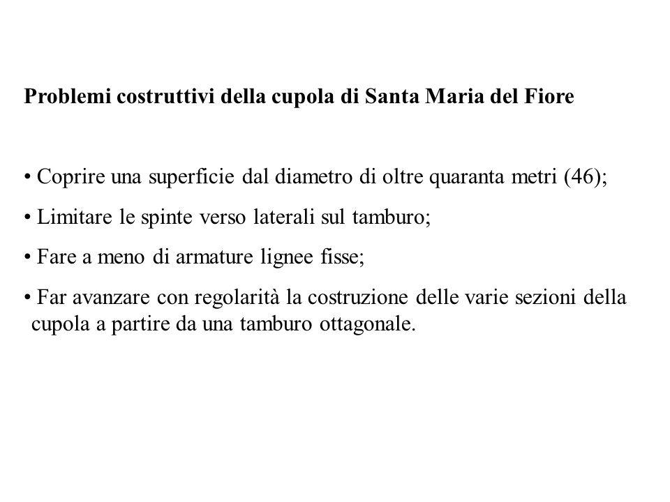Problemi costruttivi della cupola di Santa Maria del Fiore