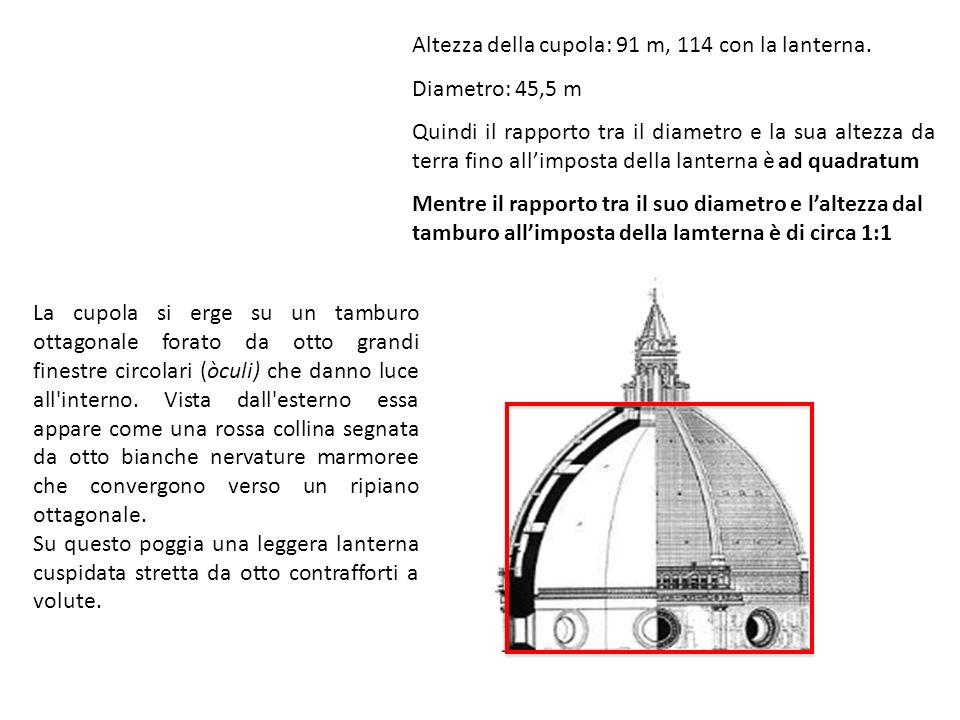 Altezza della cupola: 91 m, 114 con la lanterna.