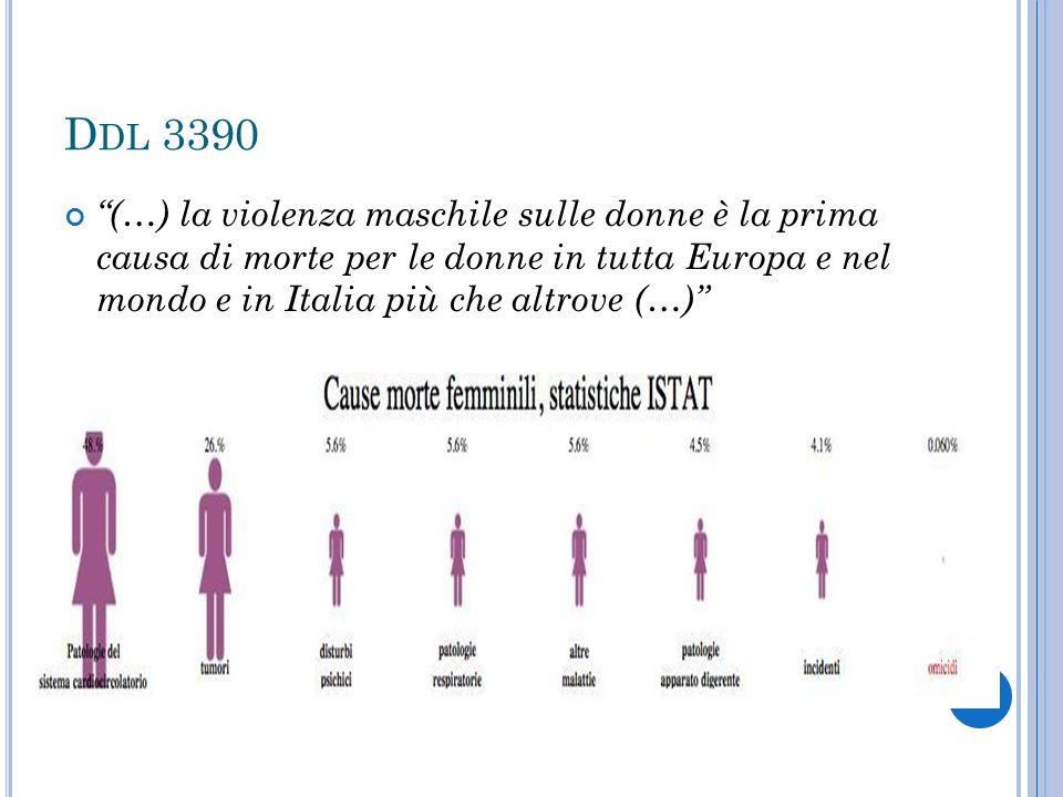 Ddl 3390 (…) la violenza maschile sulle donne è la prima causa di morte per le donne in tutta Europa e nel mondo e in Italia più che altrove (…)