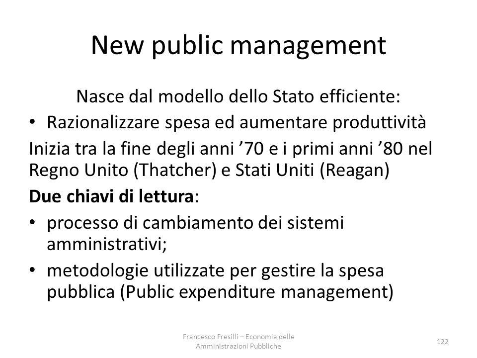 New public management Nasce dal modello dello Stato efficiente: