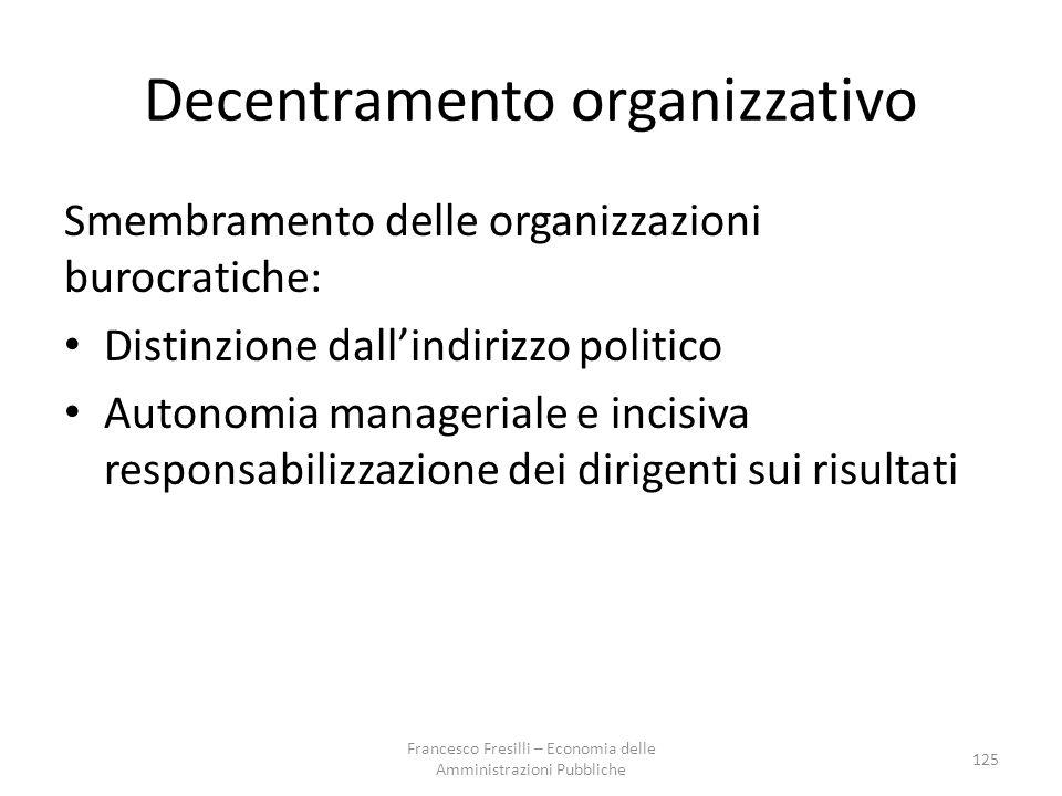 Decentramento organizzativo