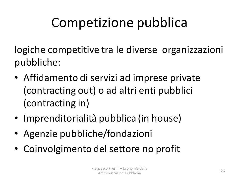 Competizione pubblica
