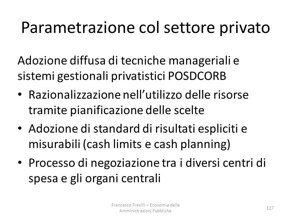 Parametrazione col settore privato
