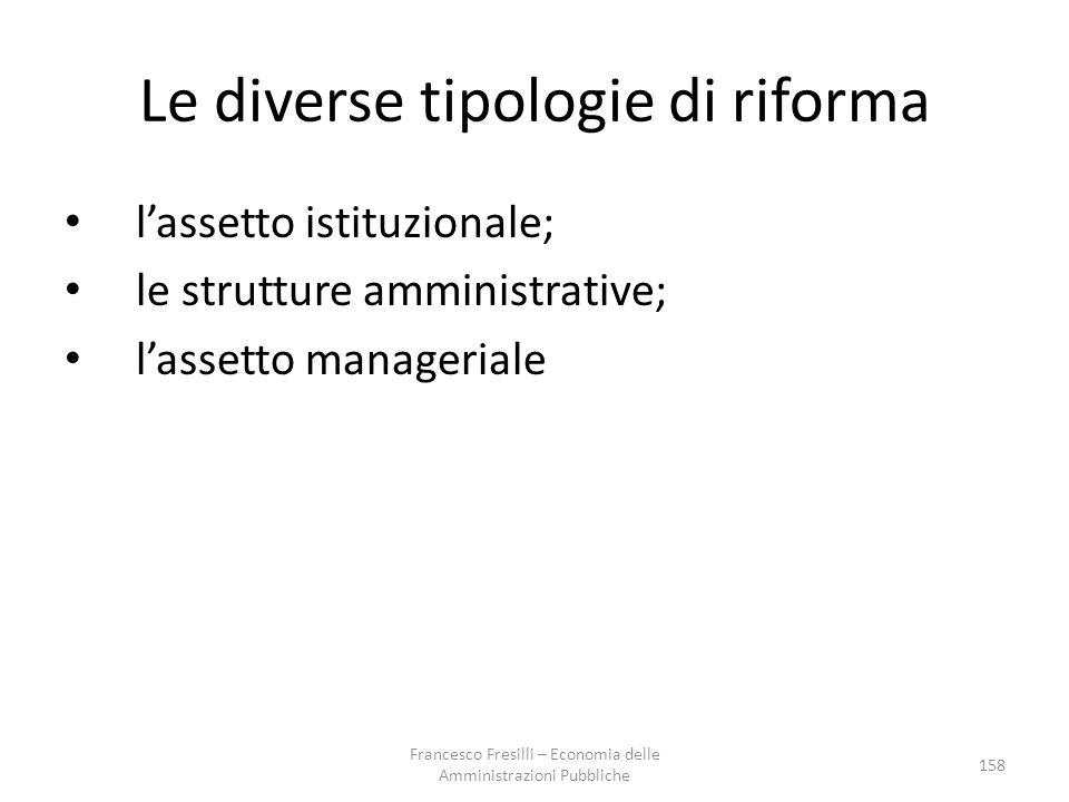 Le diverse tipologie di riforma
