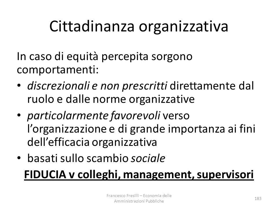 Cittadinanza organizzativa