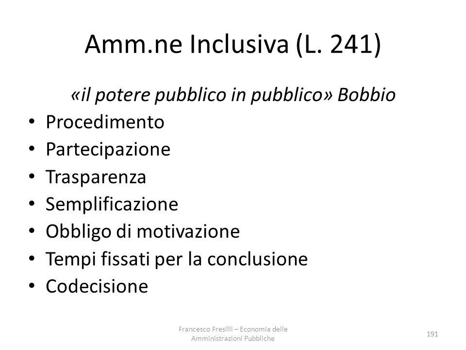 Amm.ne Inclusiva (L. 241) «il potere pubblico in pubblico» Bobbio