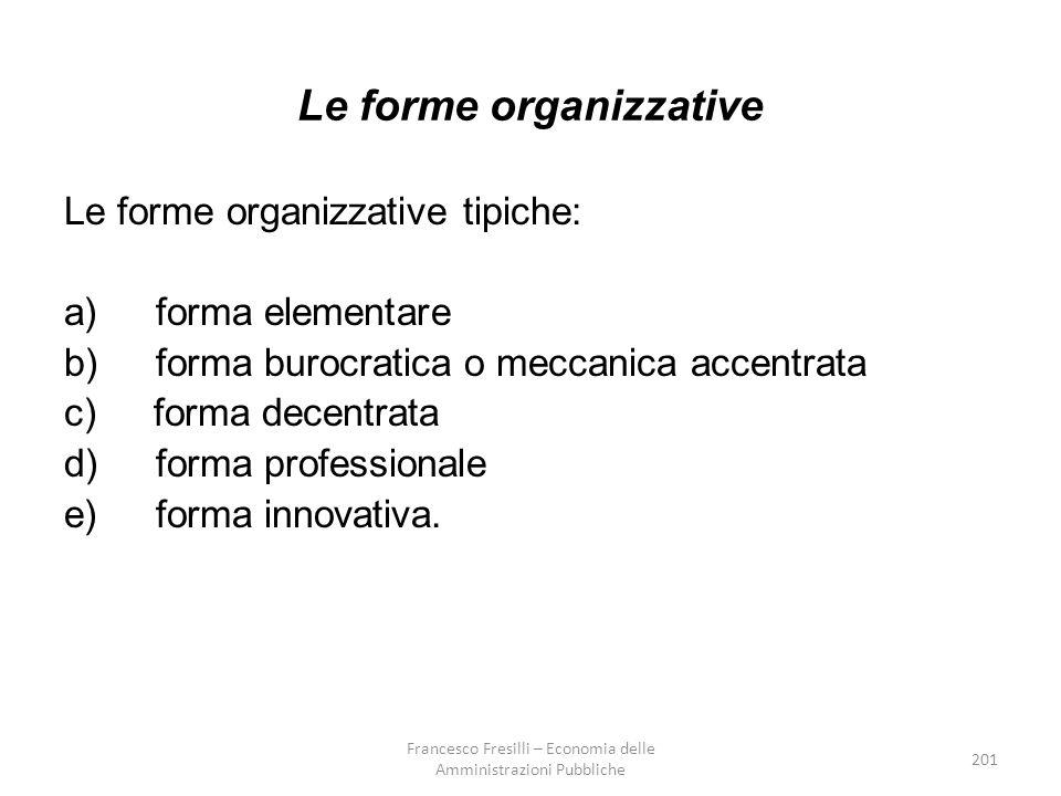 Le forme organizzative