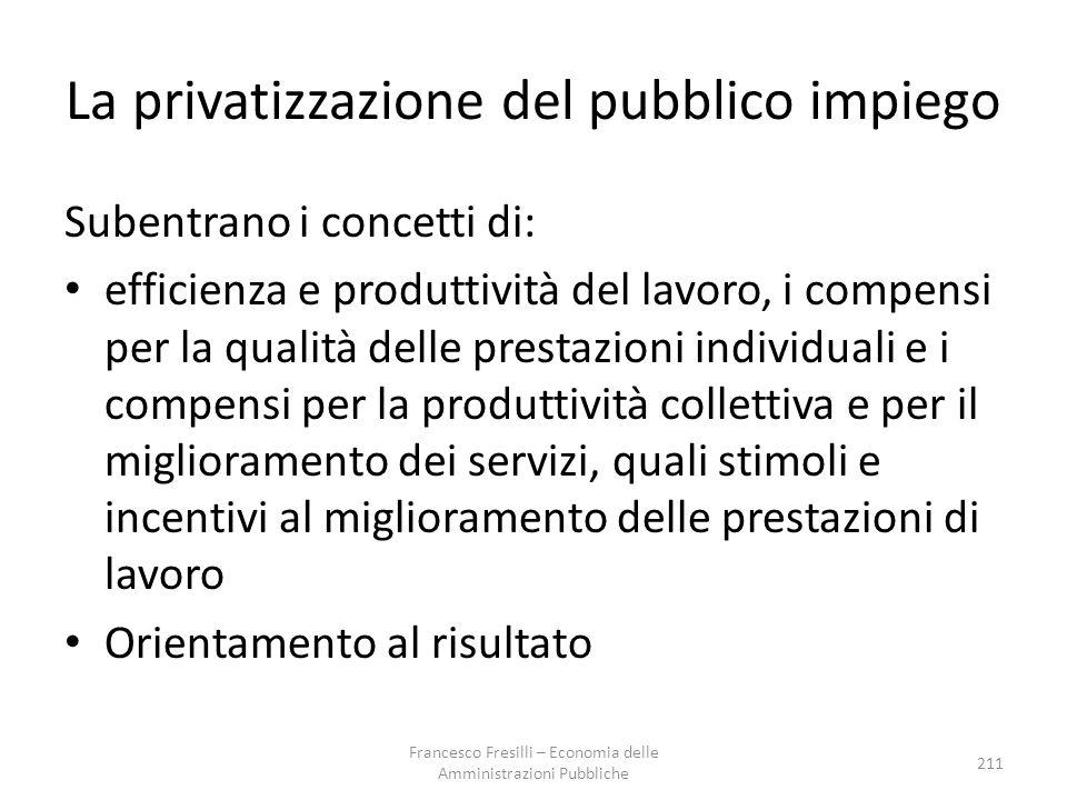 La privatizzazione del pubblico impiego