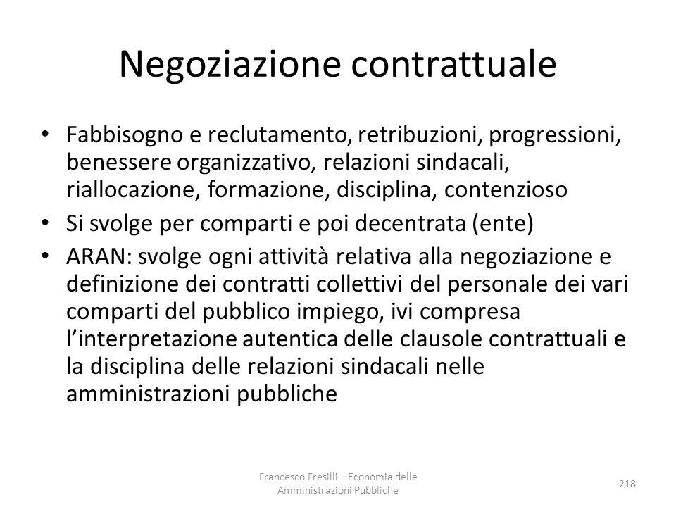 Negoziazione contrattuale