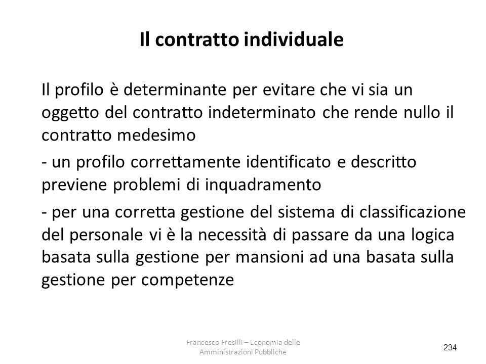 Il contratto individuale
