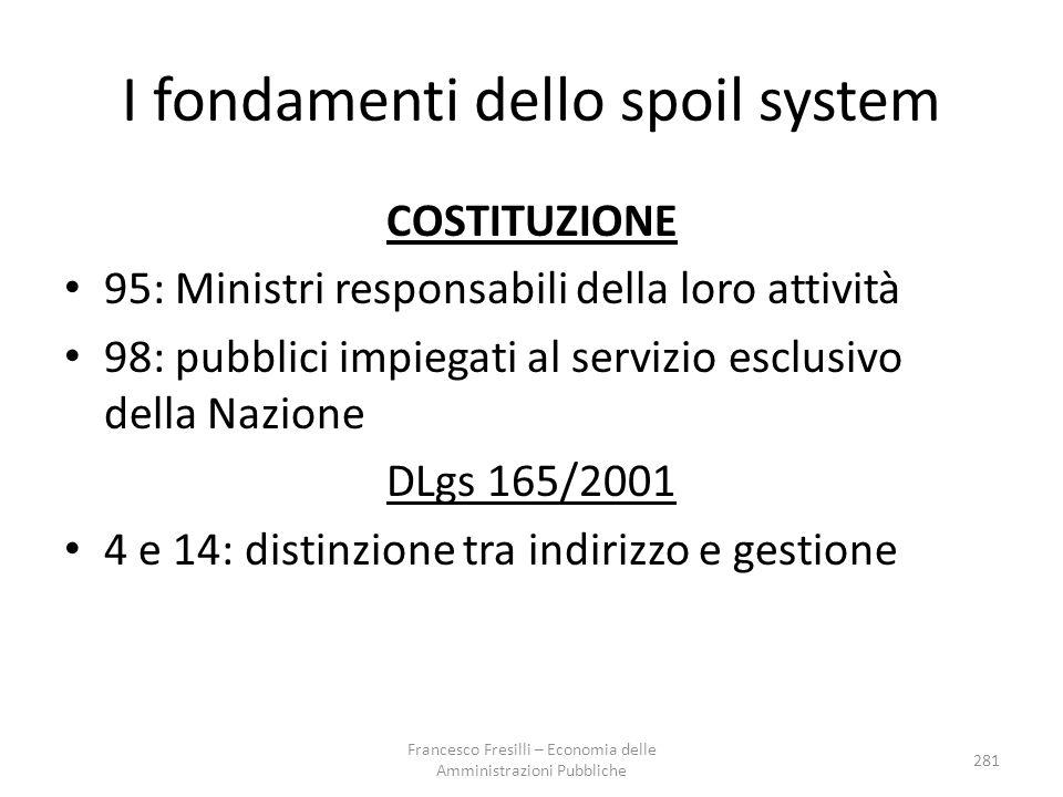 I fondamenti dello spoil system