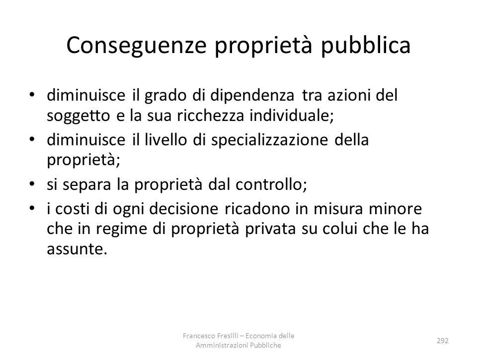 Conseguenze proprietà pubblica