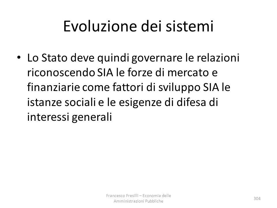 Evoluzione dei sistemi