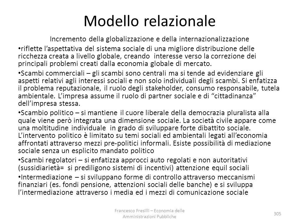 Modello relazionale Incremento della globalizzazione e della internazionalizzazione.