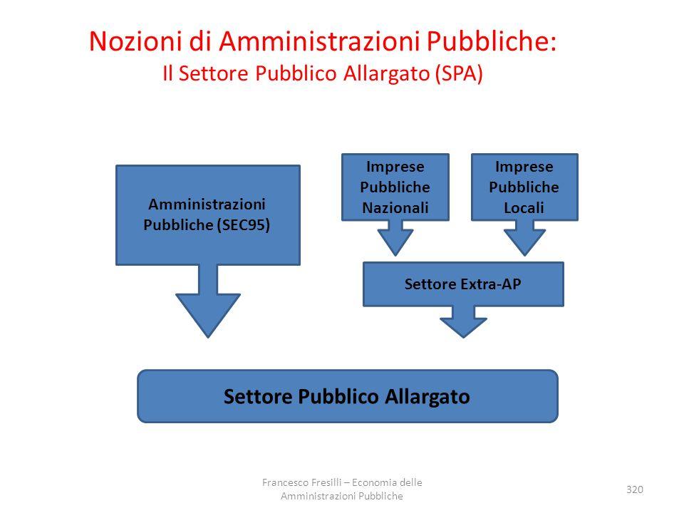 Nozioni di Amministrazioni Pubbliche: Il Settore Pubblico Allargato (SPA)