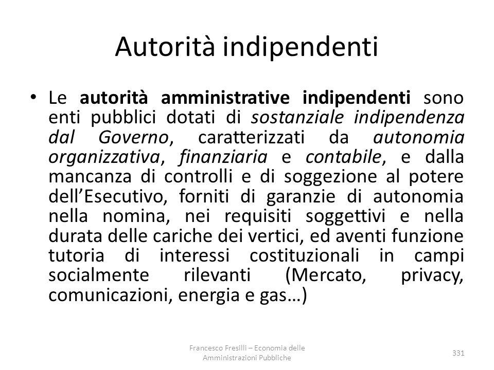 Autorità indipendenti