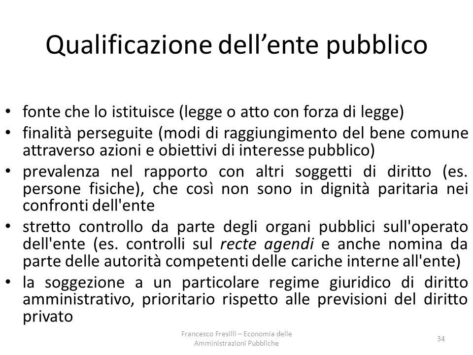 Qualificazione dell'ente pubblico