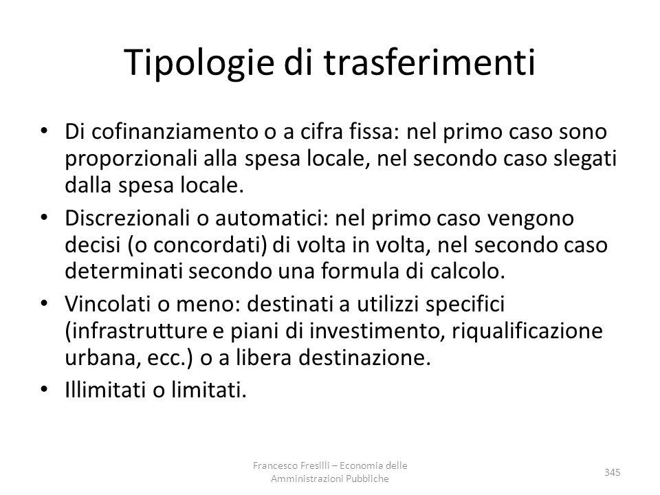 Tipologie di trasferimenti