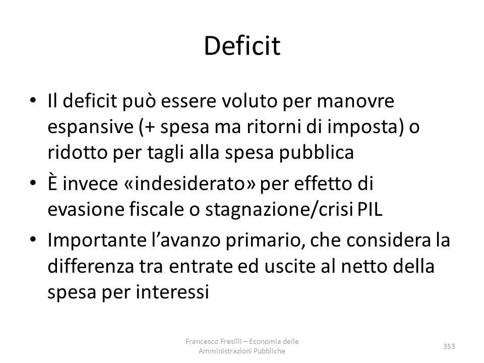 Francesco Fresilli – Economia delle Amministrazioni Pubbliche