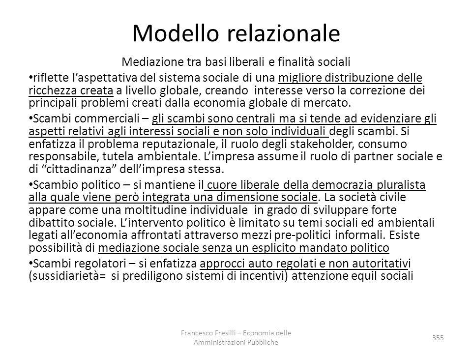 Modello relazionale Mediazione tra basi liberali e finalità sociali