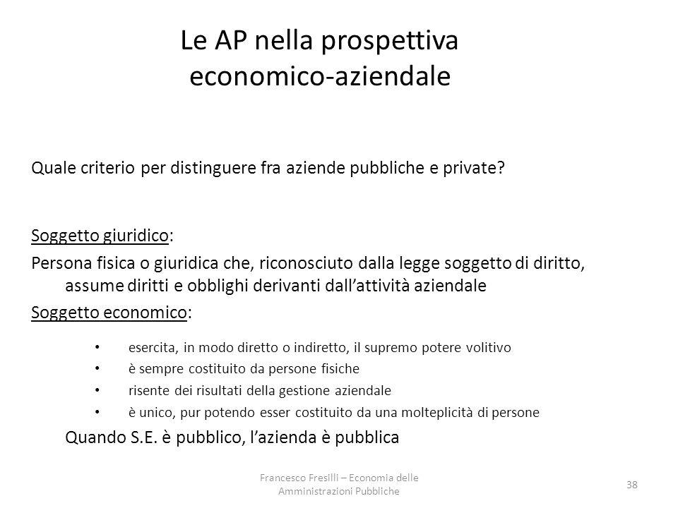 Le AP nella prospettiva economico-aziendale