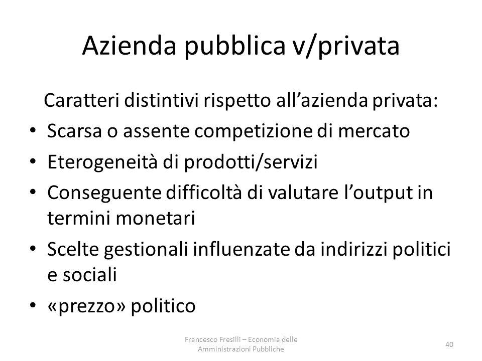Azienda pubblica v/privata