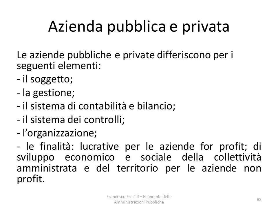 Azienda pubblica e privata
