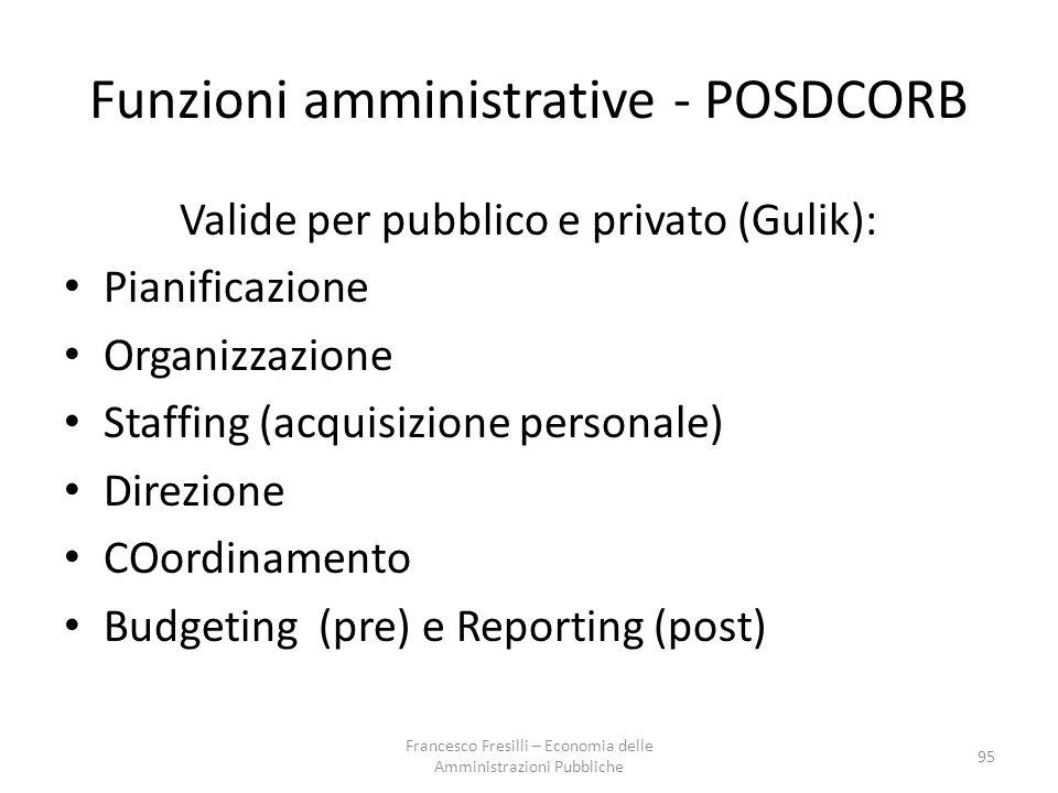 Funzioni amministrative - POSDCORB