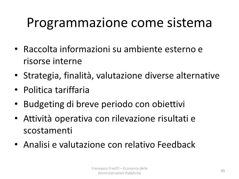 Programmazione come sistema
