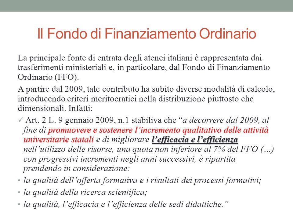 Il Fondo di Finanziamento Ordinario
