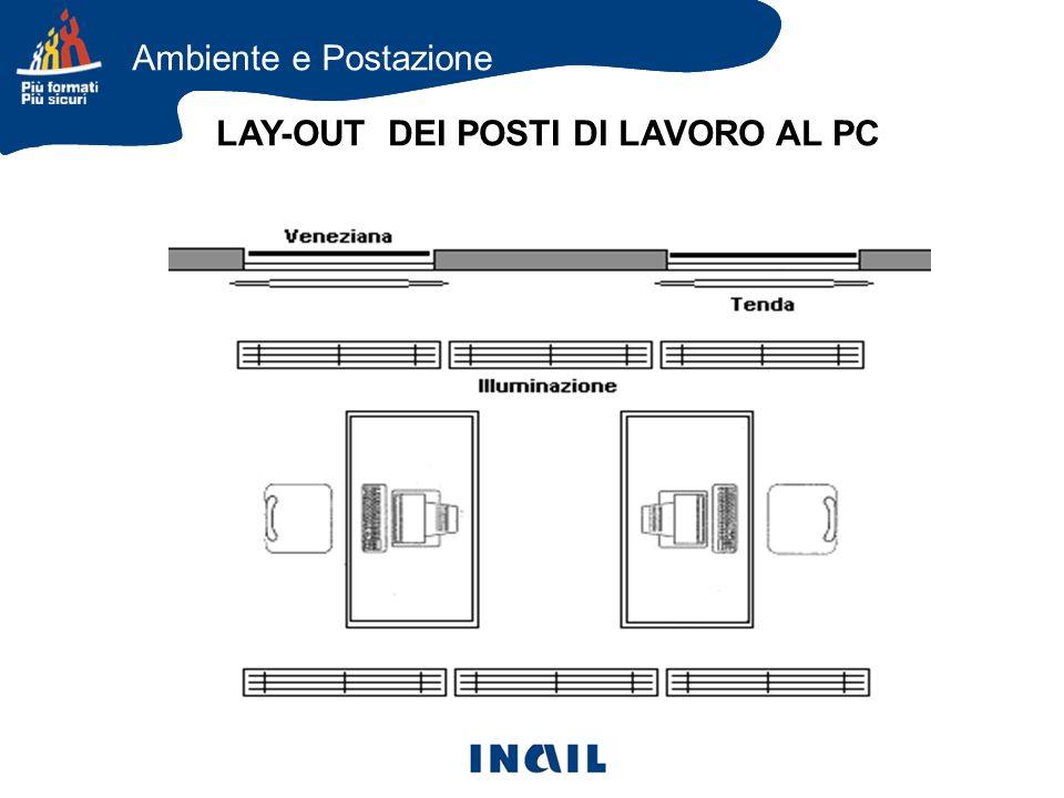 Ambiente e Postazione Altezza dei locali: 3 m. Calibratura non inferiore a 10 mc.