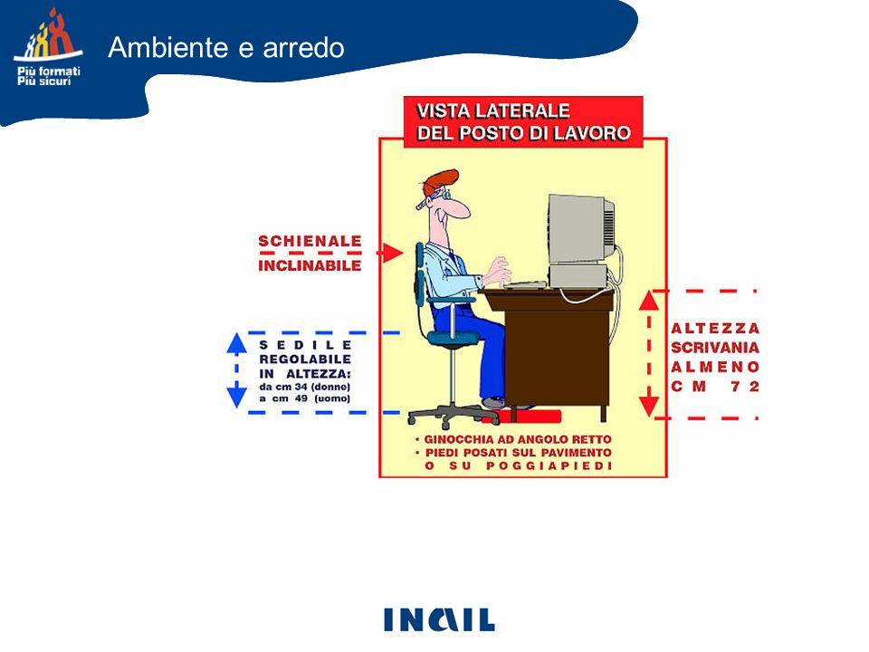 Ambiente e Postazione Il videoterminalista deve potersi alzare agevolmente dal sedile e transitare liberamente intorno al posto di lavoro.