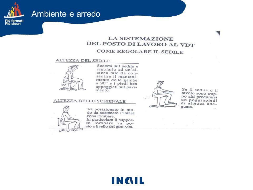 Ambiente e arredo IL TAVOLO DI LAVORO - UNI 9095.