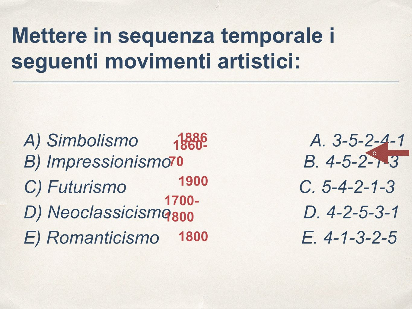 Mettere in sequenza temporale i seguenti movimenti artistici: