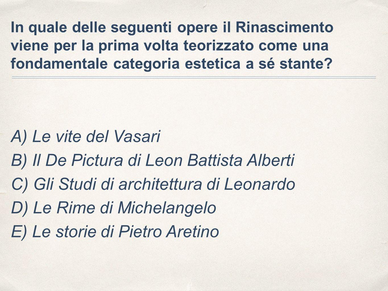 B) Il De Pictura di Leon Battista Alberti