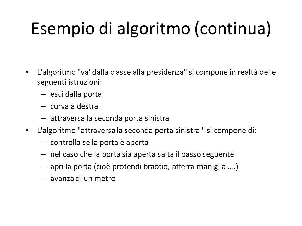 Esempio di algoritmo (continua)