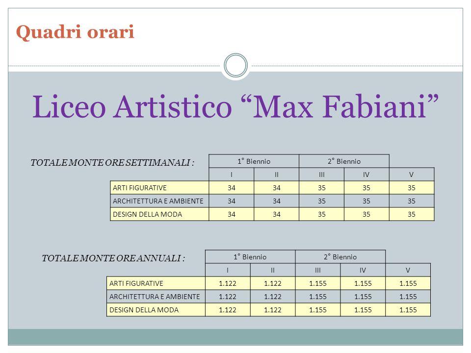 Liceo Artistico Max Fabiani
