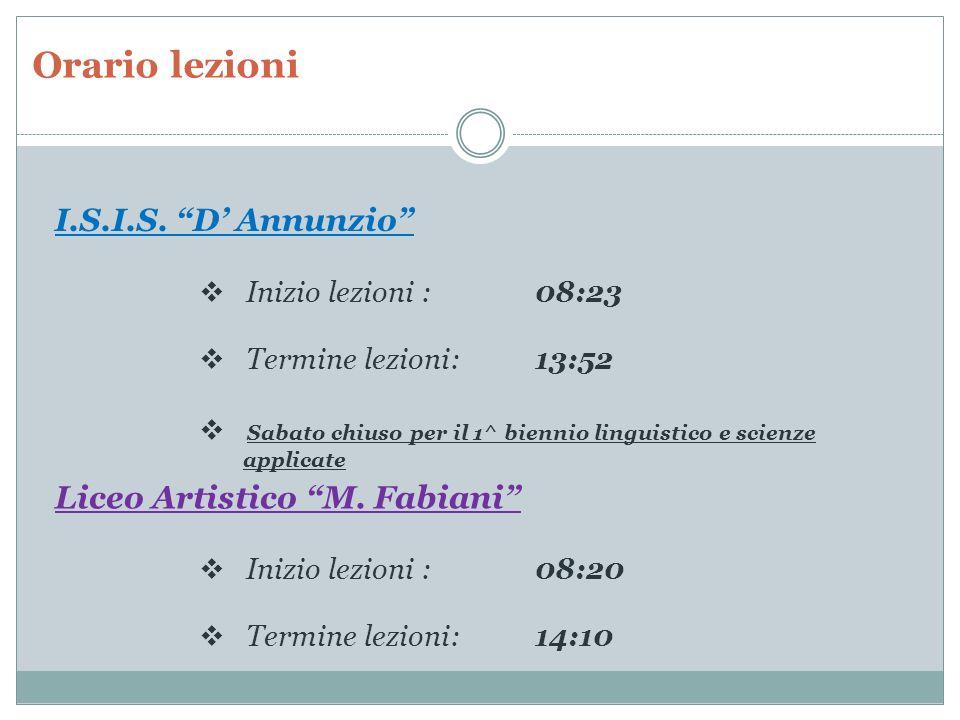 Orario lezioni I.S.I.S. D' Annunzio Liceo Artistico M. Fabiani