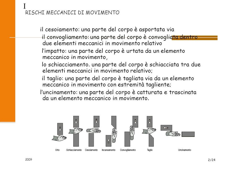 RISCHI MECCANICI DI MOVIMENTO