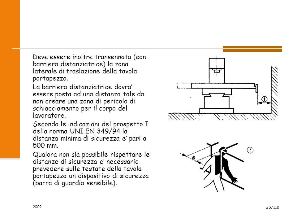 Deve essere inoltre transennata (con barriera distanziatrice) la zona laterale di traslazione della tavola portapezzo.