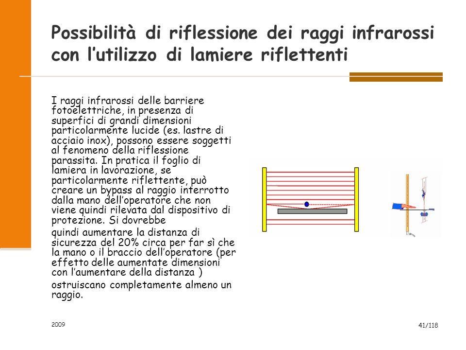 Possibilità di riflessione dei raggi infrarossi con l'utilizzo di lamiere riflettenti